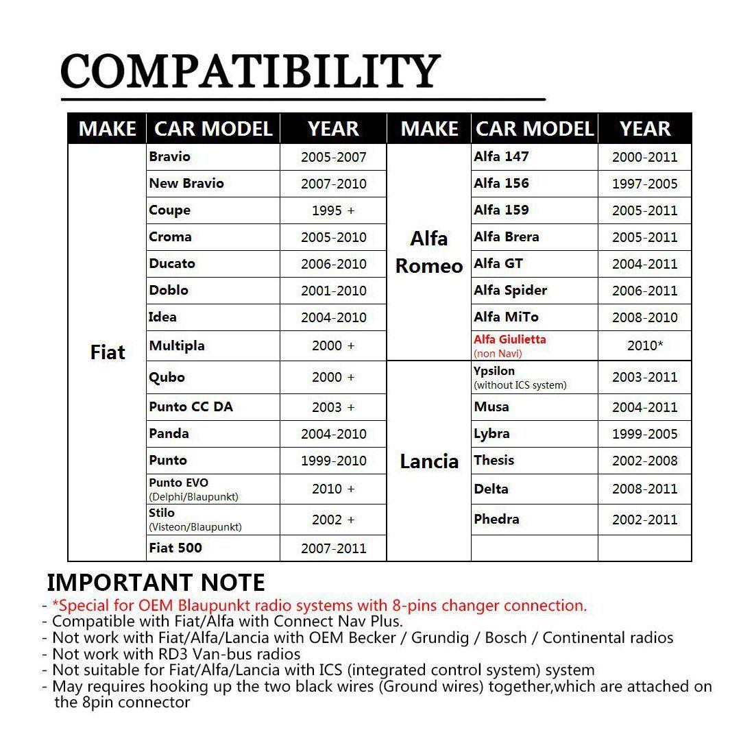 APPS2Car Fiat AlfaRomeo Lancia Adaptateur Bluetooth Voiture Interface Autoradio Musical via Changeur CD Mains Libres AUX Char