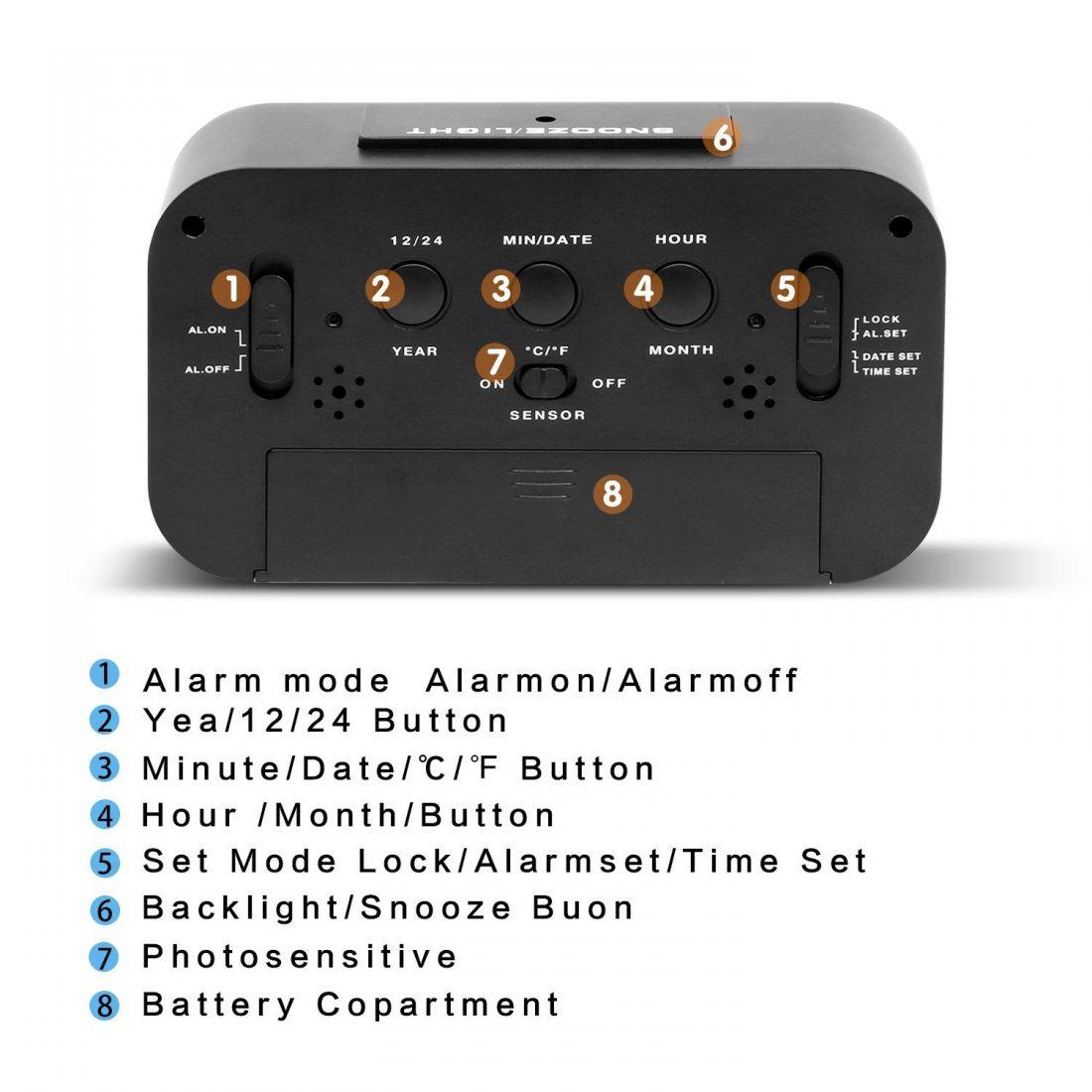 Soyion Alarme LED Horloge numérique répétition sommeiller activé par la lumière du capteur rétro-éclairage date Affichage de
