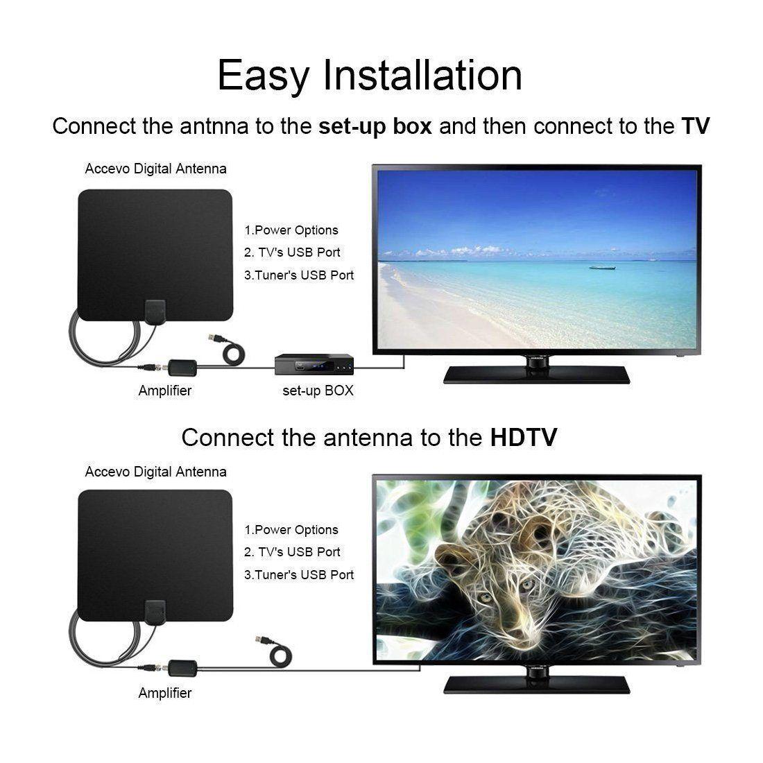 Antenne TNT Intérieure Puissante, Full HD HDTV Antenne TV Intérieur avec Réception Signal UHF/VHF/HDTV, Rayon de 80KM/25dB, 1
