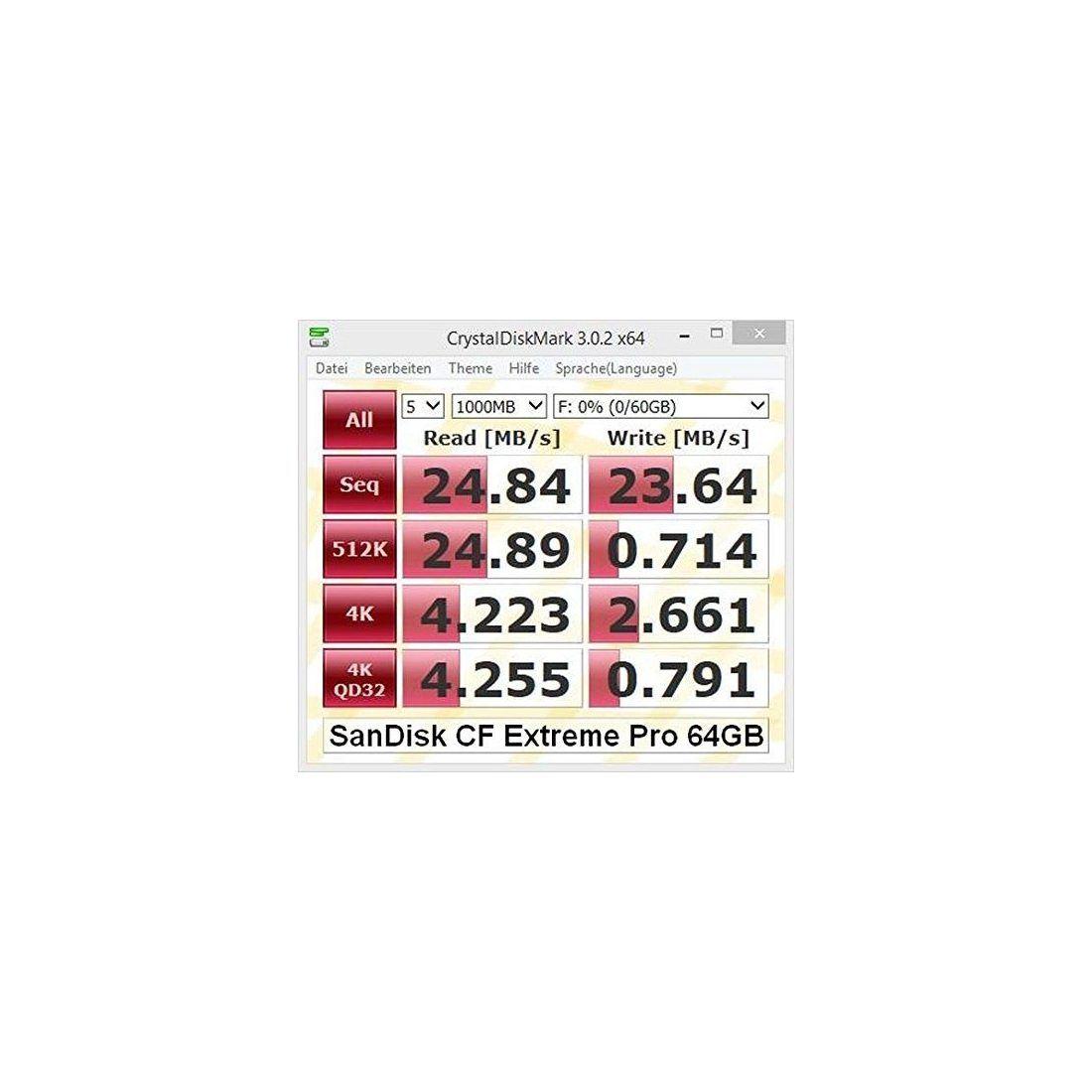 Hama Lecteur de cartes 35 en 1 USB 2.0