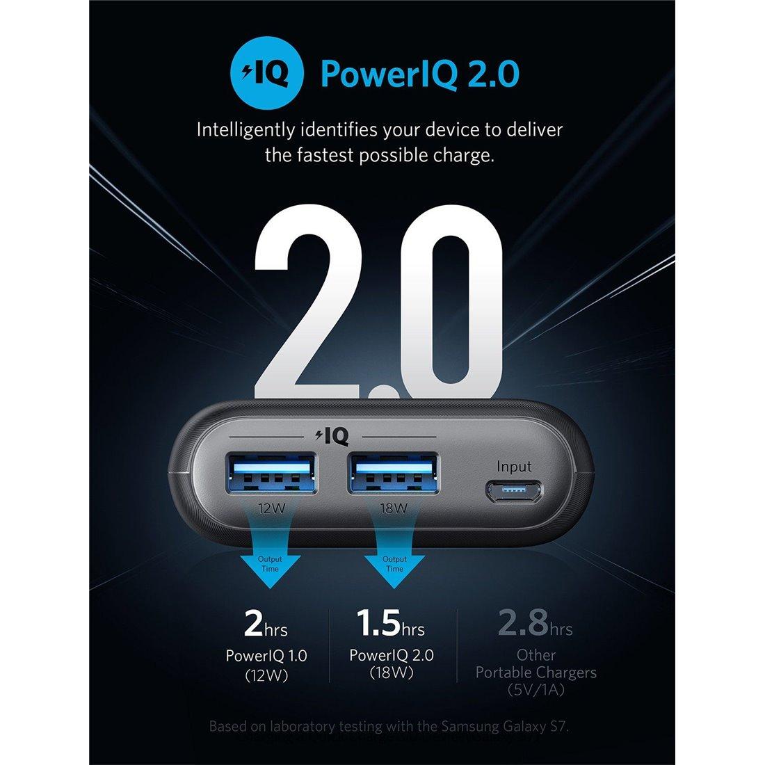 Batterie externe Anker PowerCore II 20000 Batterie portable haute capacité avec 2 ports USB (output max de 18W), la nouvelle