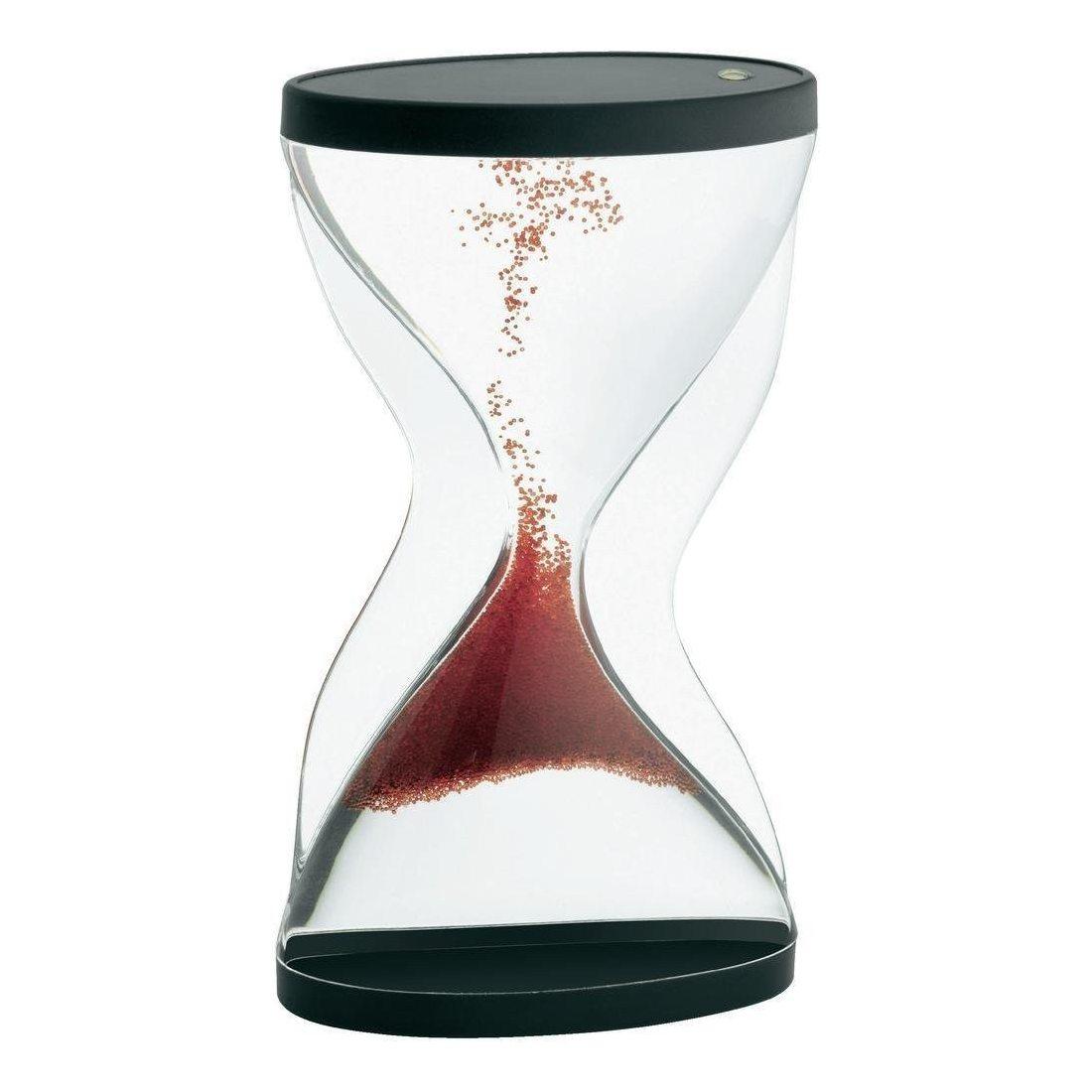 Contra–Hourglass