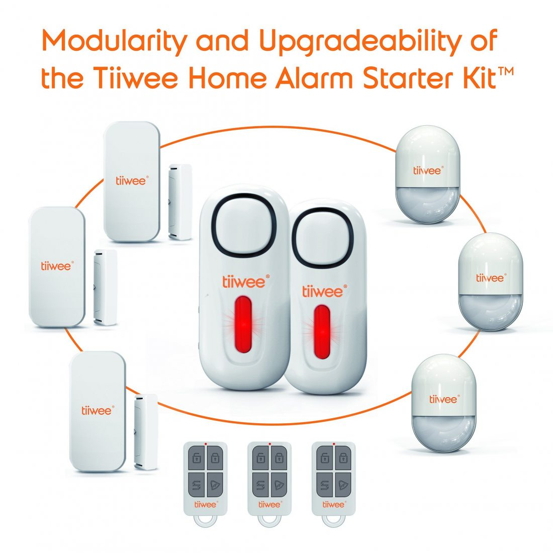 tiiwee Kit de démarrage Alarme de maison - Système d'alarme anti-intrusion sans fil avec sirène - 2 capteurs de porte de fenê
