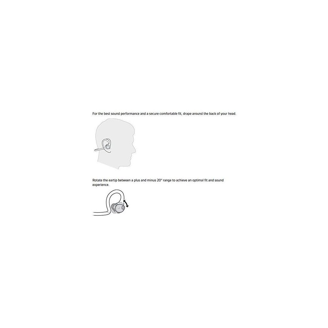 Plantronics BackBeat FIT Bleu Casque sport sans fil + Brassard