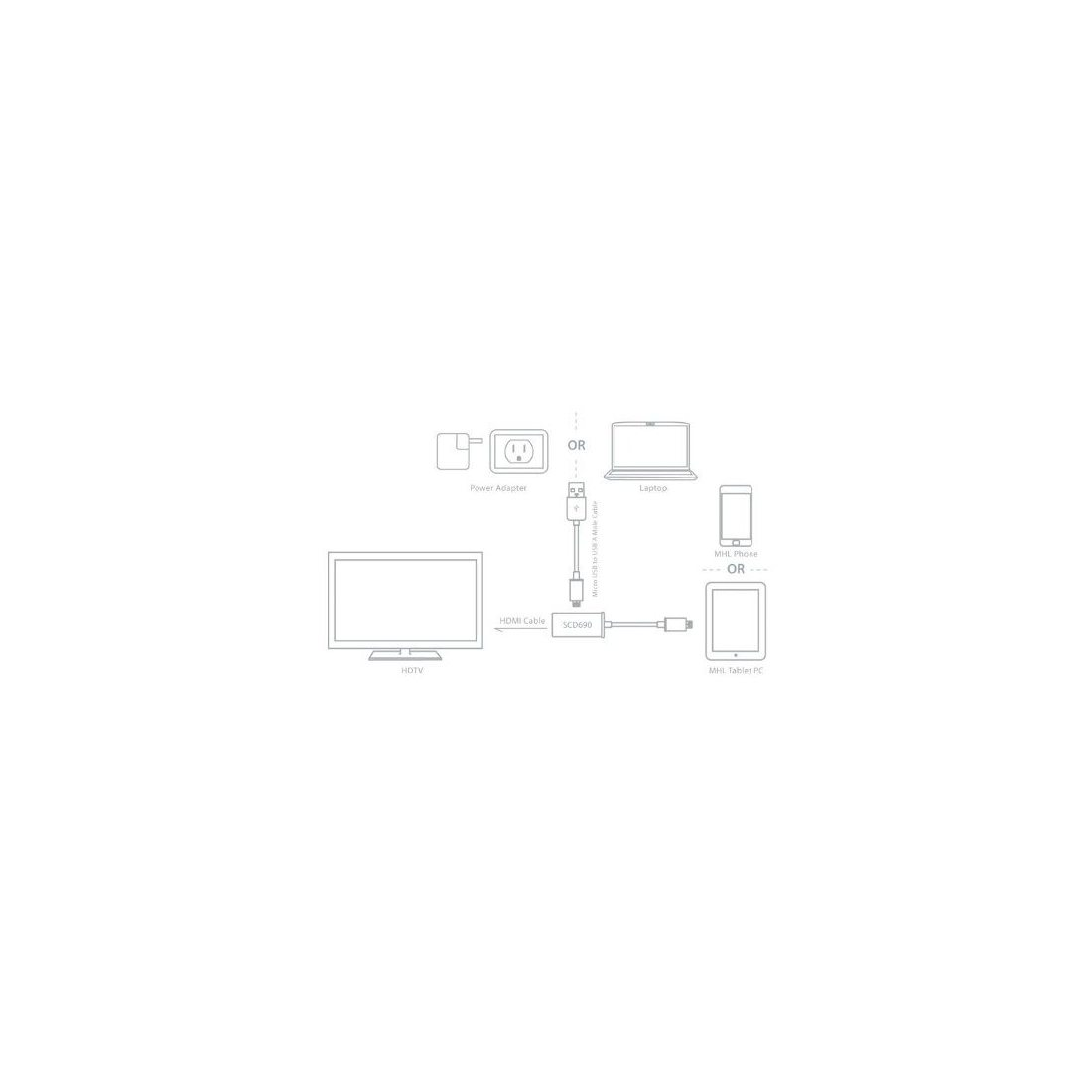 11-pin MHL HDMI USB adaptateur décodeur HDTV HD TV pour Samsung téléphones mobiles, smartphones et tablettes PC
