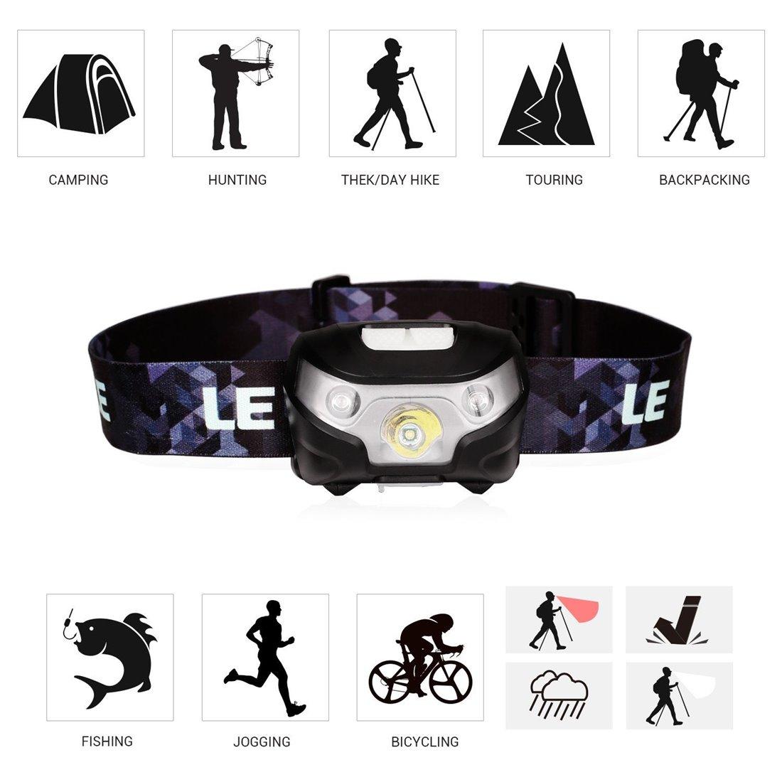 LE Lampe Frontale LED Rechargeable, Orientable, Câble USB Inclus, 5 Modes 6000K