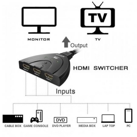 3 Port HDMI Switch, SOWTECH 4K x 2K Full HD 1080P HDMI avec hdmi câble Commutateur Flexible 3 Entrées Dolby True HD Audio pou
